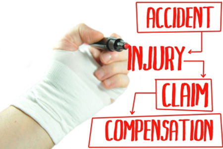 injury claim compensation